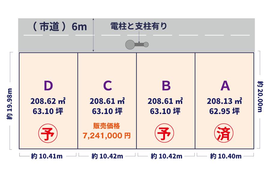 山形県鶴岡市長者町|新規分譲地